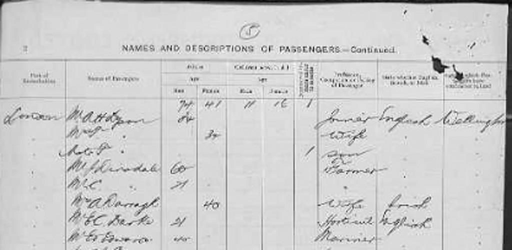 Corinthic passenger list
