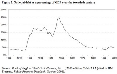 uk-national-debt-ifs-751548